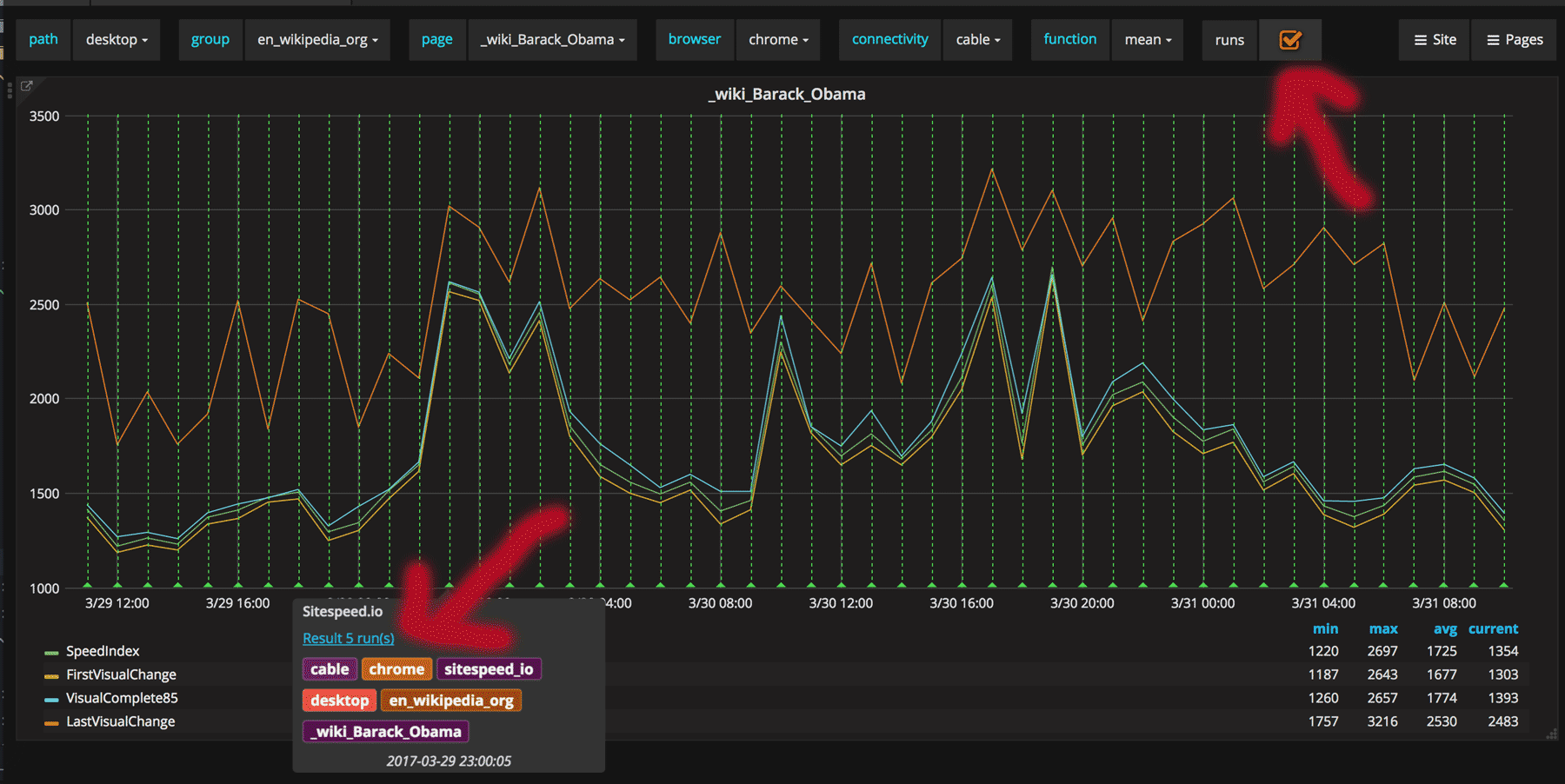 Go from Grafana to S3 HTML result